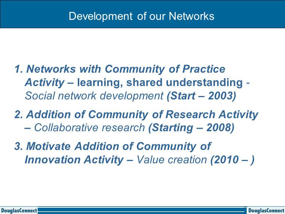 eCheminfo Drug Discovery Workshop Next Workshop; Hyderabad 15-18 December 2008