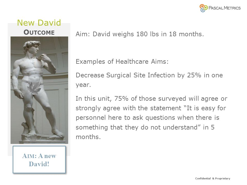 Confidential & Proprietary New David Aim: David weighs 180 lbs in 18 months.