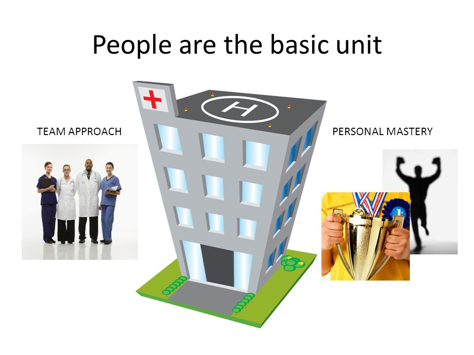 PERSONAL MASTERYTEAM APPROACH People are the basic unit
