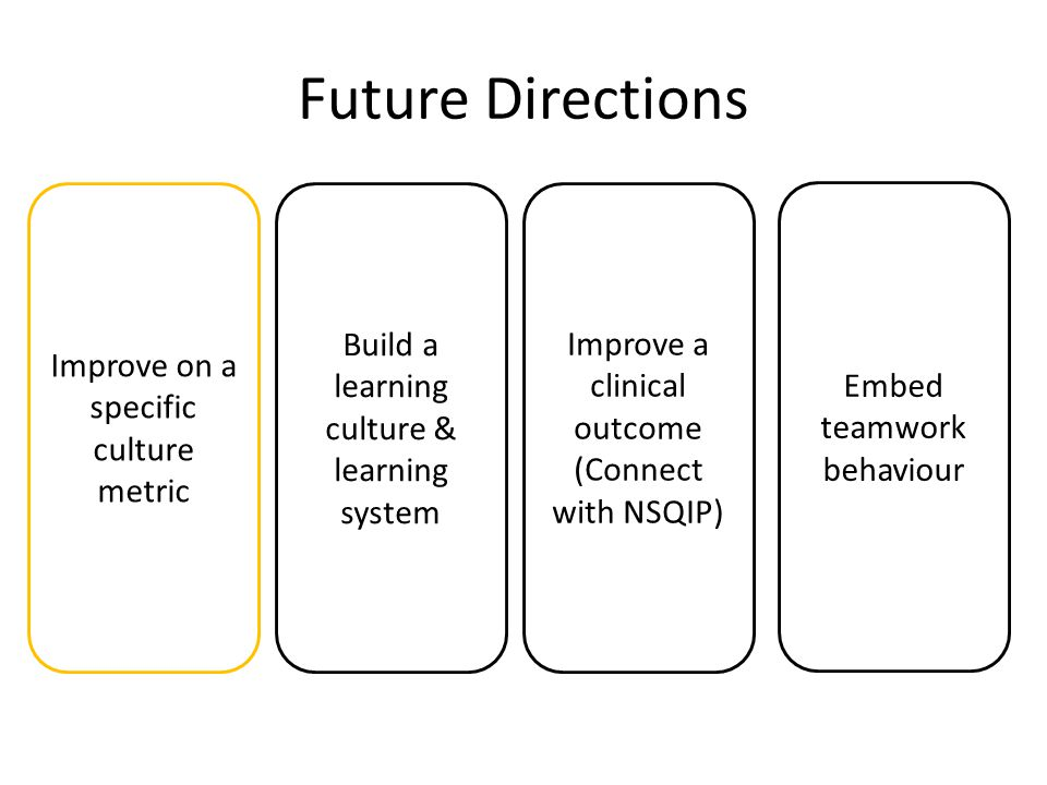 Future Directions Improve on a specific culture metric Embed teamwork behaviour Improve a clinical outcome (Connect with NSQIP) Build a learning culture & learning system