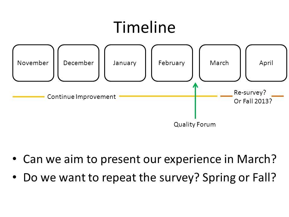 Timeline NovemberDecemberFebruaryMarchJanuaryApril Quality Forum Re-survey.