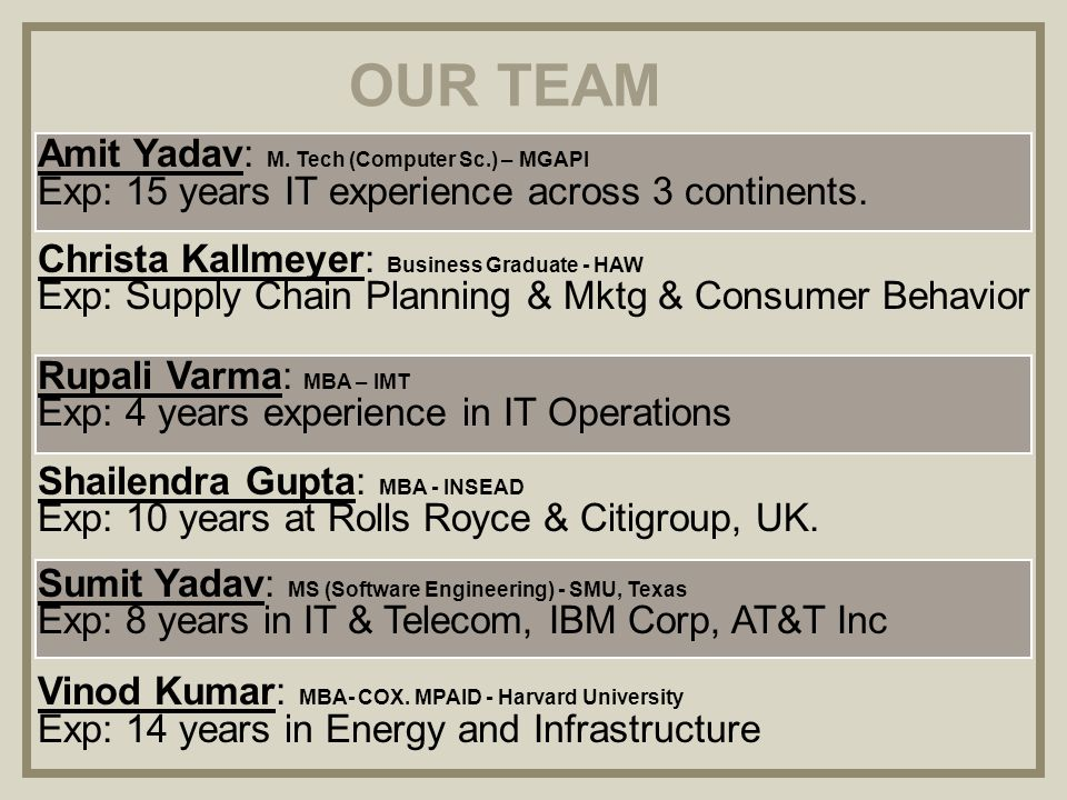 Amit Yadav: M. Tech (Computer Sc.) – MGAPI Exp: 15 years IT experience across 3 continents. Christa Kallmeyer: Business Graduate - HAW Exp: Supply Cha