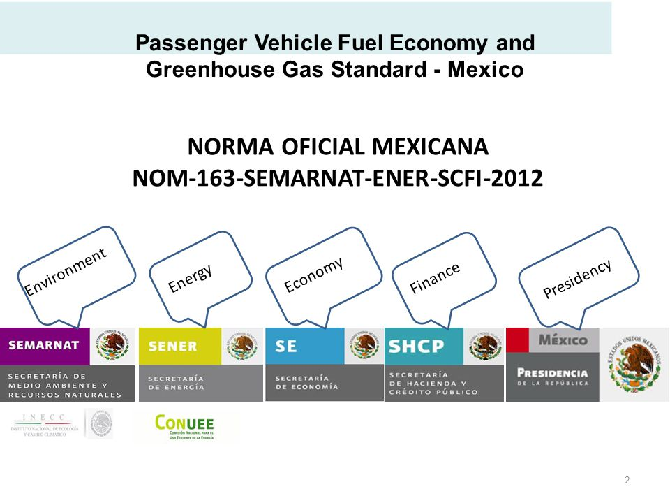 Content Motivation CO 2 Emissions and Fuel Economy Standard for Mexico Cost – benefit analysis Recommendations and lesson learned
