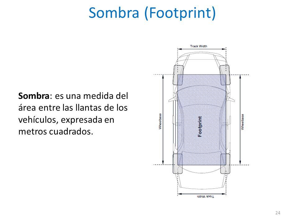 24 Sombra (Footprint) Sombra: es una medida del área entre las llantas de los vehículos, expresada en metros cuadrados.