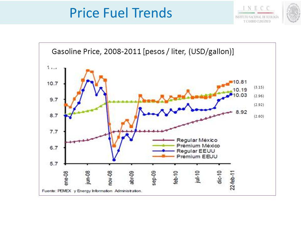 Mexican CO 2 Emissions and Fuel Economy Standard: NOM-163-SEMARNAT-ENER-SCFI-2012 (Published in June 21, 2013)