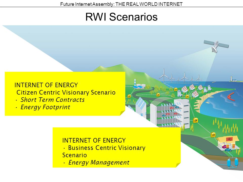 Future Internet Assembly: THE REAL WORLD INTERNET RWI Scenarios INTERNET OF ENERGY Business Centric Visionary Scenario Energy Management INTERNET OF E