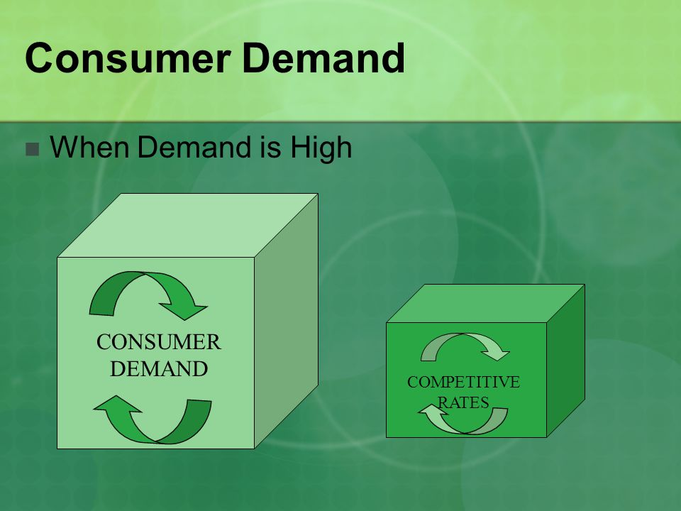 Consumer Demand When Demand is High CONSUMER DEMAND COMPETITIVE RATES