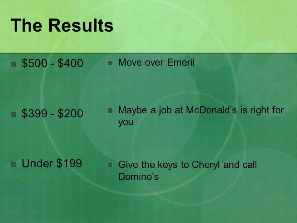 The Results $500 - $400 $399 - $200 Under $199 Move over Emeril Maybe a job at McDonalds is right for you Give the keys to Cheryl and call Dominos