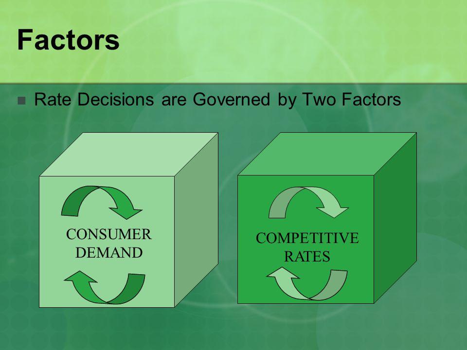 Consumer Demand Forecasting Demand Implicit Explicit CONSUMER DEMAND