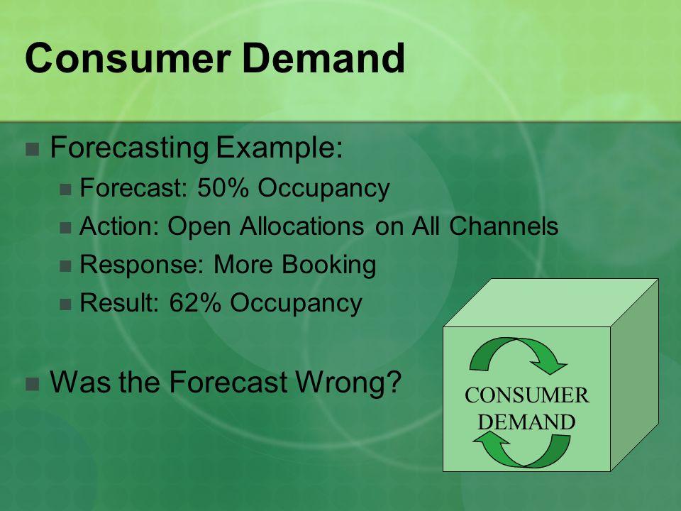 Consumer Demand Forecasting Mistakes Goal Setting vs.