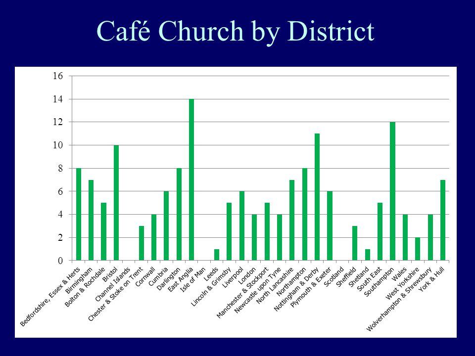 Café Church by District