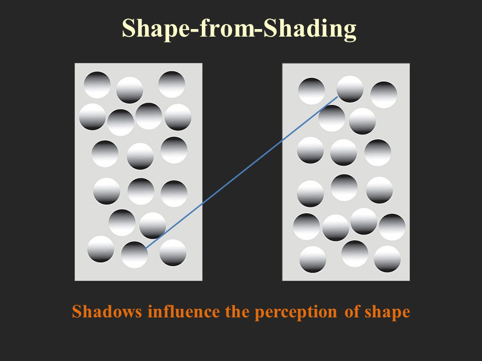 Shape-from-Shading Shadows influence the perception of shape
