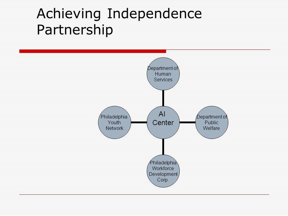 Achieving Independence Partnership AI Center Department of Human Services Department of Public Welfare Philadelphia Workforce Development Corp.
