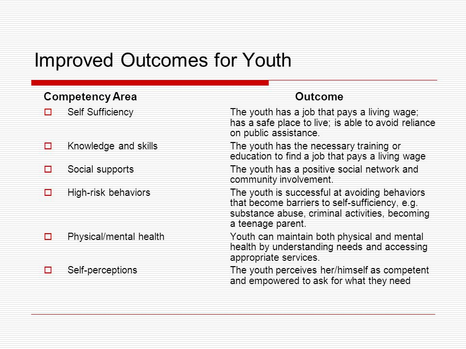 Improved Outcomes for Youth Competency Area Outcome Self Sufficiency The youth has a job that pays a living wage; has a safe place to live; is able to avoid reliance on public assistance.