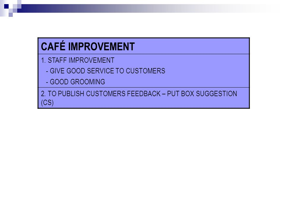 FLOWER CAFE CAFÉ IMPROVEMENT 1. STAFF IMPROVEMENT - GIVE GOOD SERVICE TO CUSTOMERS - GOOD GROOMING 2. TO PUBLISH CUSTOMERS FEEDBACK – PUT BOX SUGGESTI