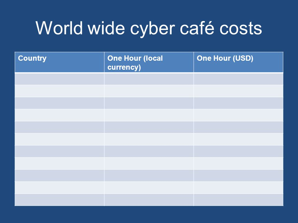 World wide cyber café costs CountryOne Hour (local currency) One Hour (USD)