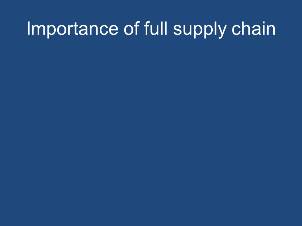 Importance of full supply chain