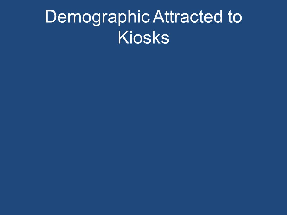 Demographic Attracted to Kiosks