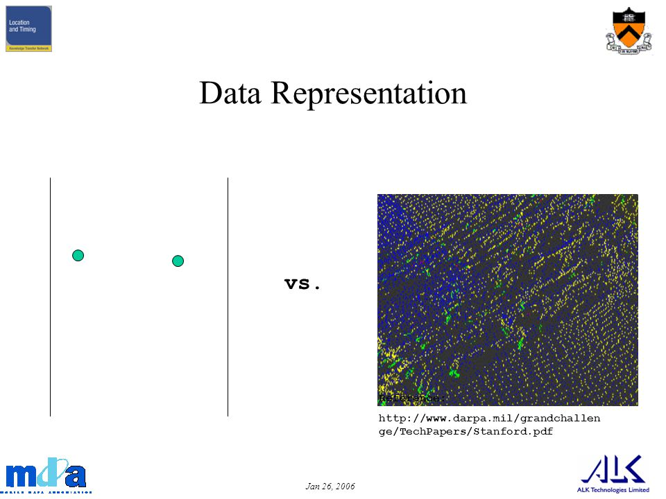 Jan 26, 2006 Data Representation Reference: http://www.darpa.mil/grandchallen ge/TechPapers/Stanford.pdf vs.