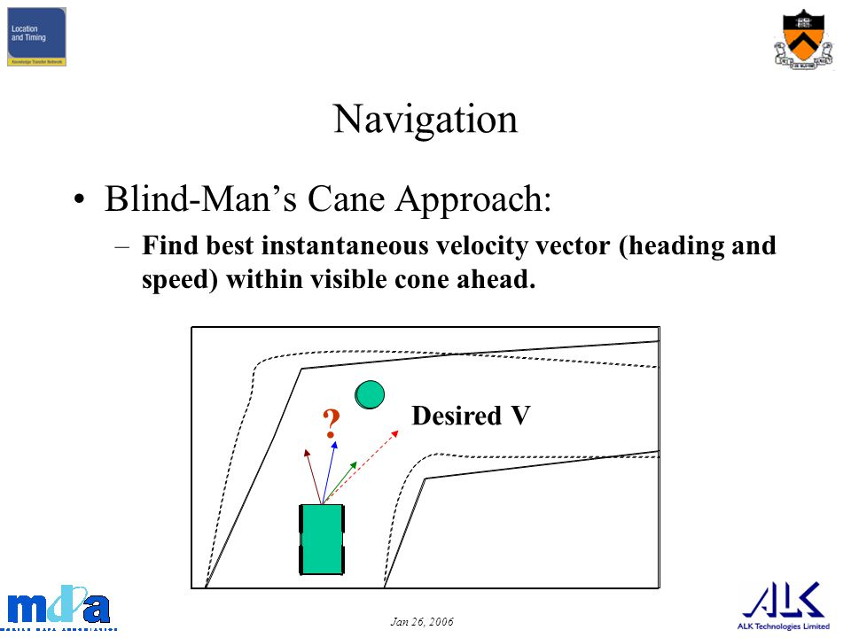 Jan 26, 2006 Navigation Blind-Mans Cane Approach: –Find best instantaneous velocity vector (heading and speed) within visible cone ahead. ? Desired V