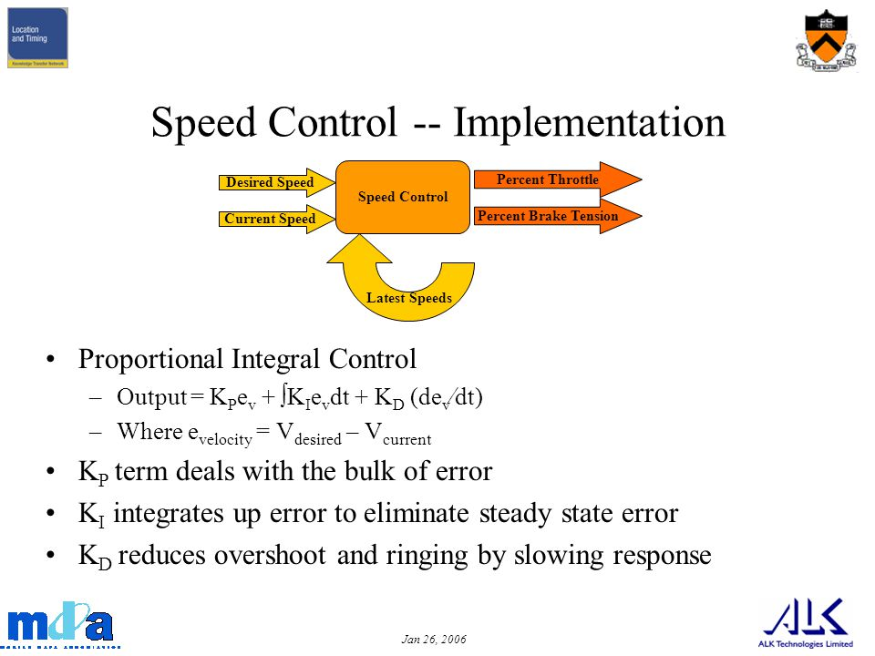 Jan 26, 2006 Speed Control -- Implementation Proportional Integral Control –Output = K P e v + K I e v dt + K D (de v dt) –Where e velocity = V desire