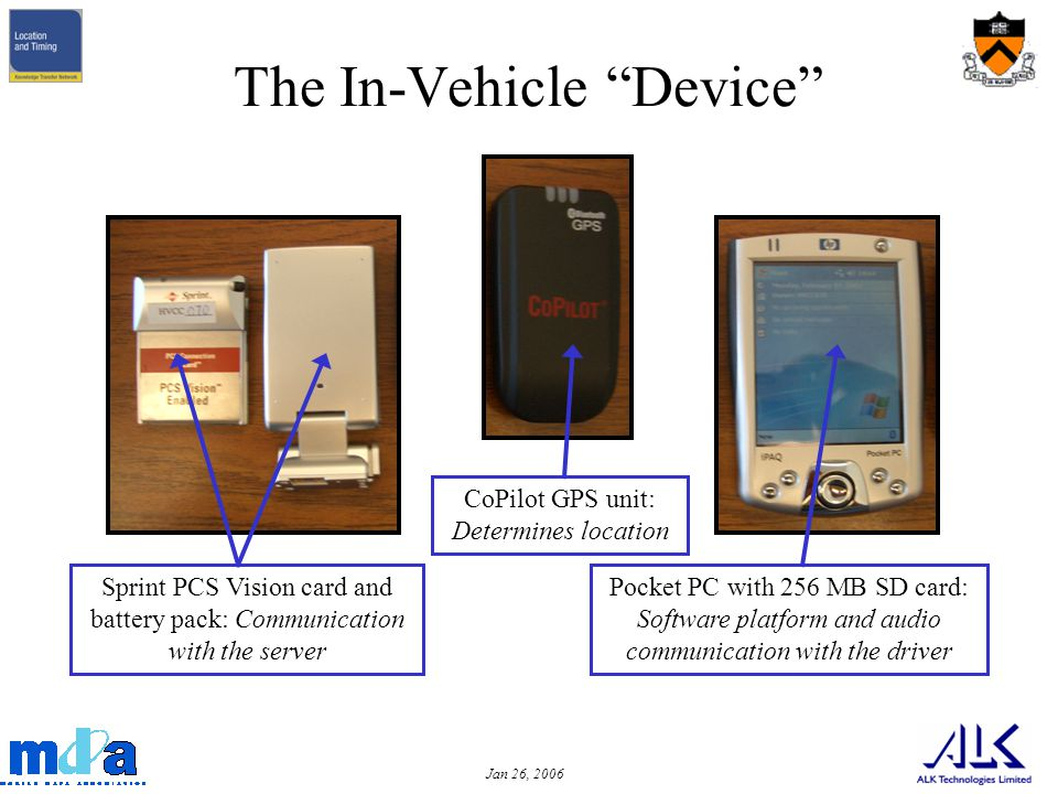 Jan 26, 2006 The In-Vehicle Device Sprint PCS Vision card and battery pack: Communication with the server CoPilot GPS unit: Determines location Pocket PC with 256 MB SD card: Software platform and audio communication with the driver