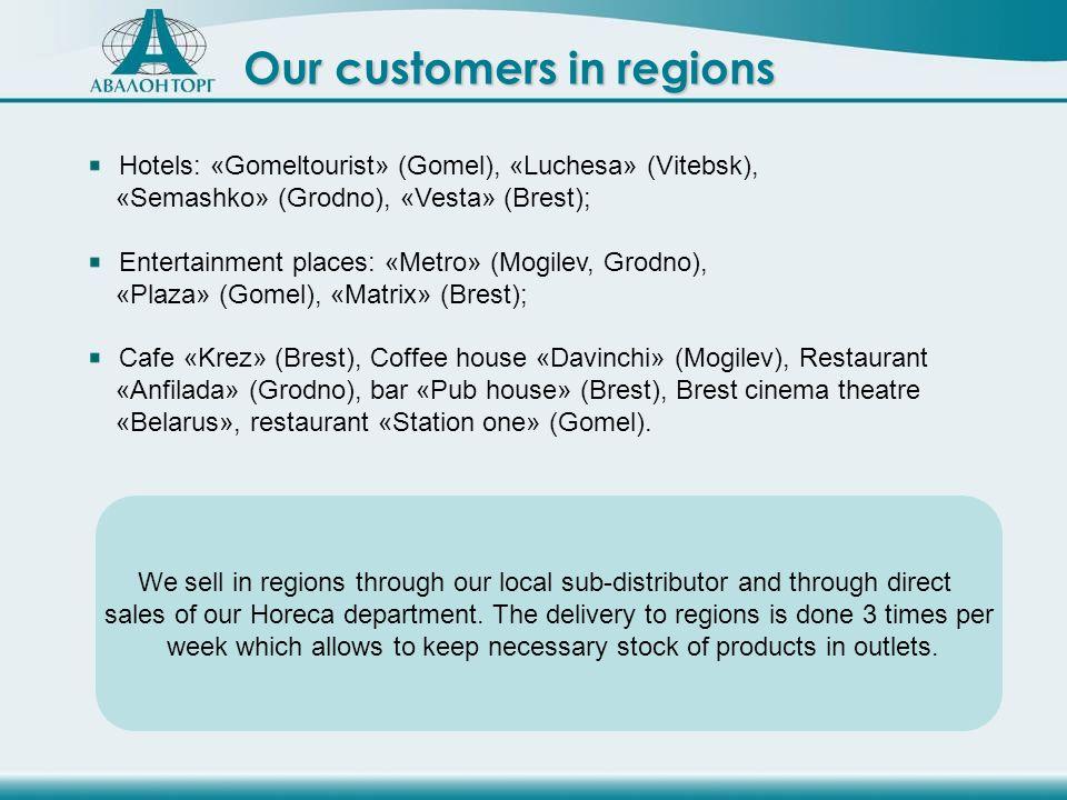 Hotels: «Gomeltourist» (Gomel), «Luchesa» (Vitebsk), «Semashko» (Grodno), «Vesta» (Brest); Entertainment places: «Metro» (Mogilev, Grodno), «Plaza» (Gomel), «Matrix» (Brest); Cafe «Krez» (Brest), Coffee house «Davinchi» (Mogilev), Restaurant «Anfilada» (Grodno), bar «Pub house» (Brest), Brest cinema theatre «Belarus», restaurant «Station one» (Gomel).