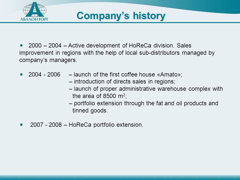 2000 – 2004 – Active development of HoReCa division.
