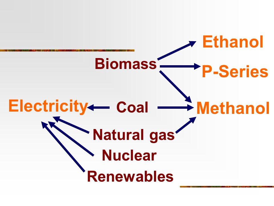 Methanol Ethanol Biomass Coal P-Series Natural gas Nuclear Renewables Electricity