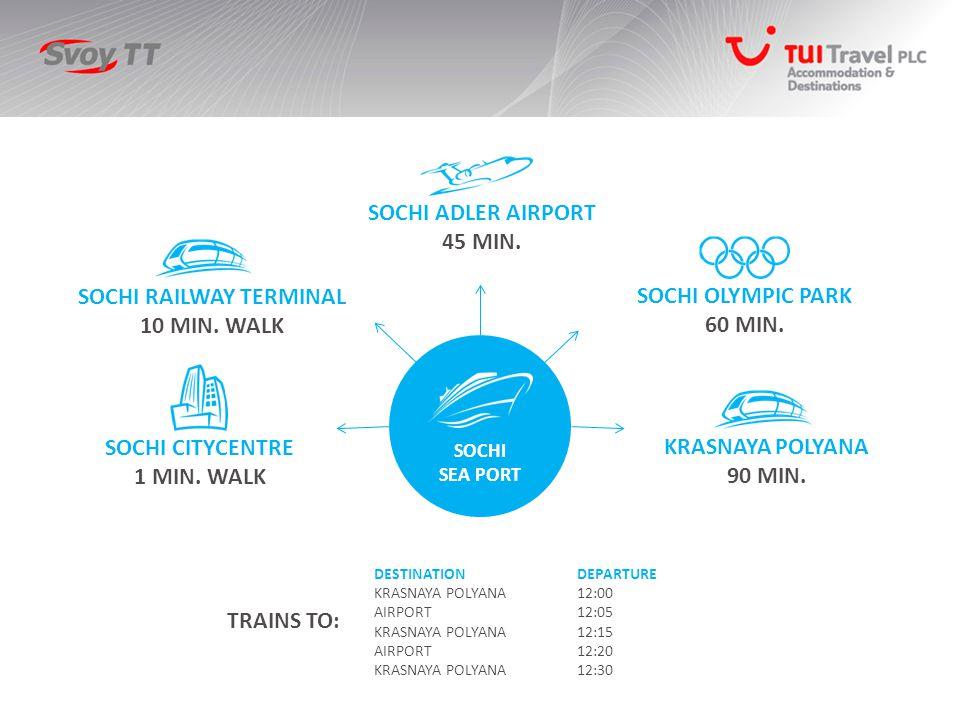 SOCHI SEA PORT SOCHI CITYCENTRE 1 MIN. WALK SOCHI RAILWAY TERMINAL 10 MIN.