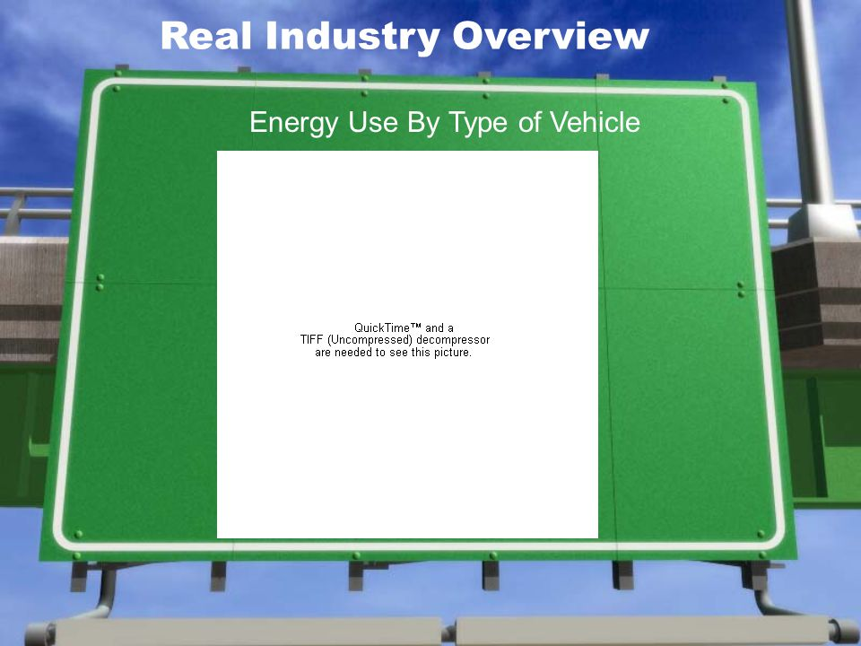 Energy Use By Type of Vehicle Real Industry Overview