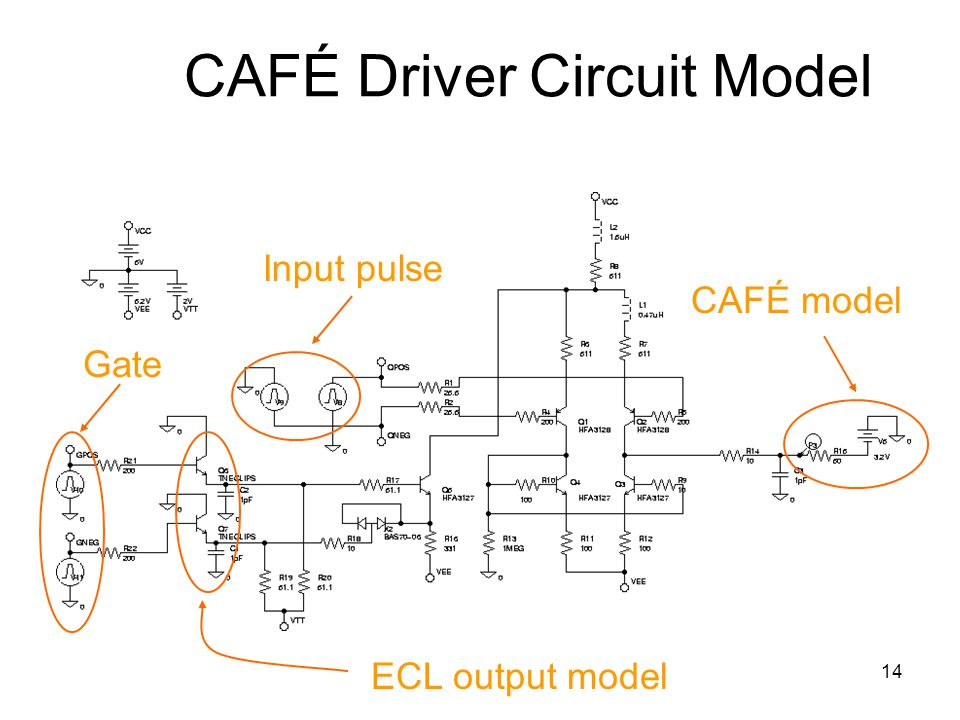 14 CAFÉ Driver Circuit Model Input pulse CAFÉ model ECL output model Gate