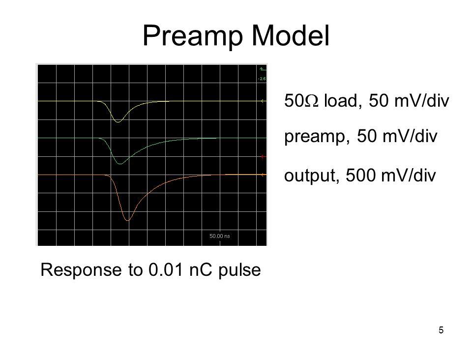 5 Preamp Model Response to 0.01 nC pulse 50 load, 50 mV/div preamp, 50 mV/div output, 500 mV/div