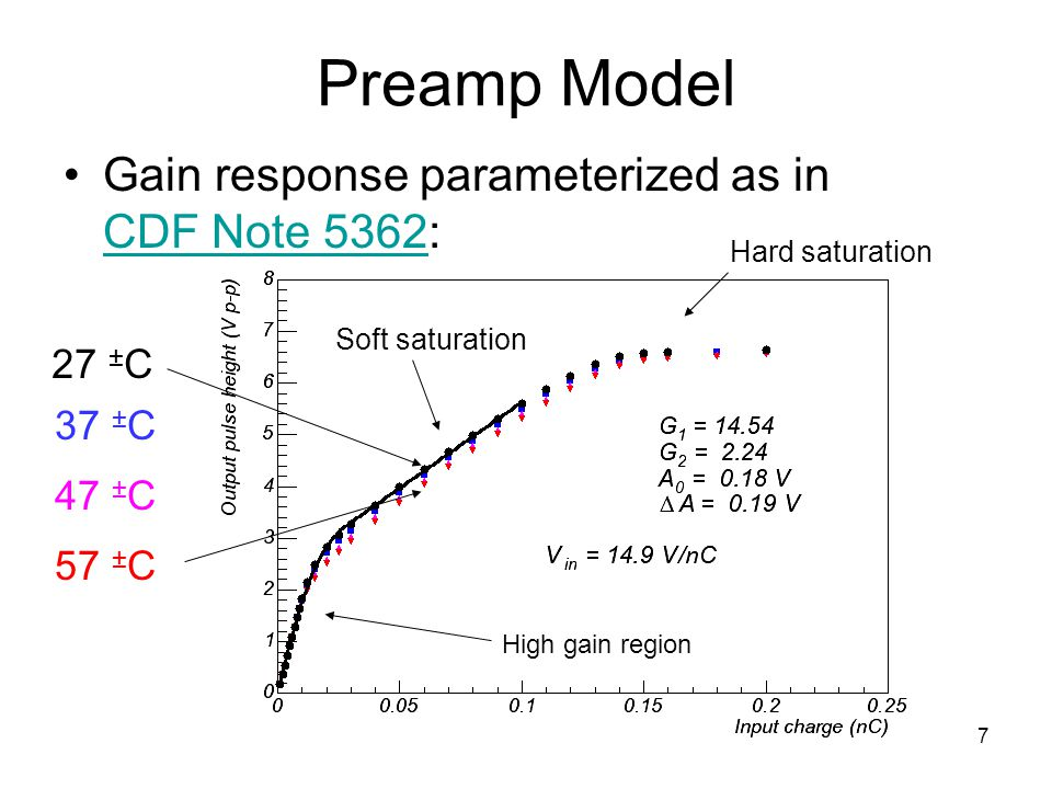 7 Preamp Model Gain response parameterized as in CDF Note 5362: CDF Note 5362 High gain region Soft saturation Hard saturation 27 ± C 37 ± C 47 ± C 57 ± C