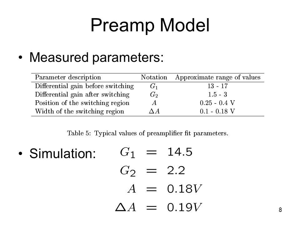 8 Preamp Model Measured parameters: Simulation: