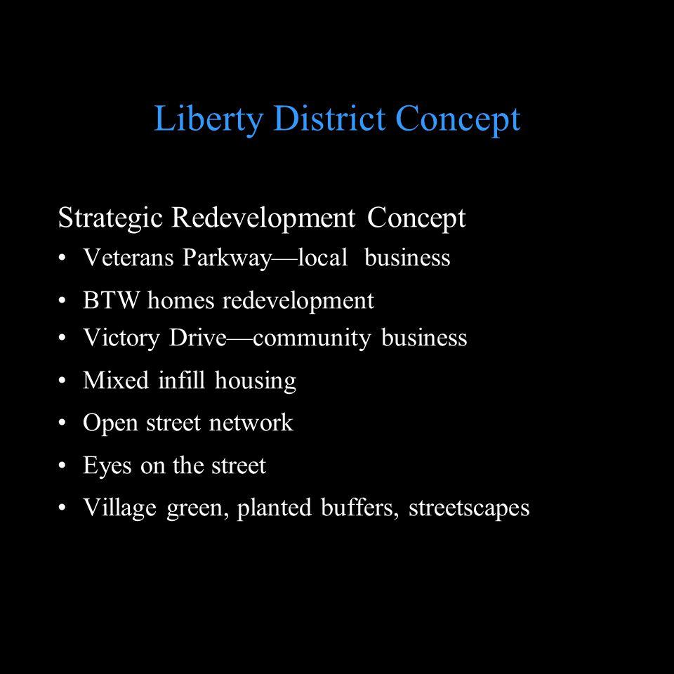 Liberty District Concept Strategic Redevelopment Concept Veterans Parkwaylocal business BTW homes redevelopment Victory Drivecommunity business Mixed