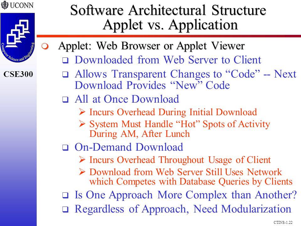 CSE300 CTINS-1.22 Software Architectural Structure Applet vs. Application Applet: Web Browser or Applet Viewer Applet: Web Browser or Applet Viewer Do