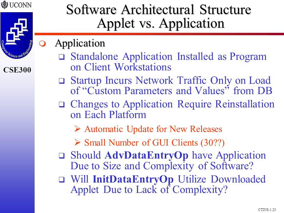 CSE300 CTINS-1.23 Software Architectural Structure Applet vs.