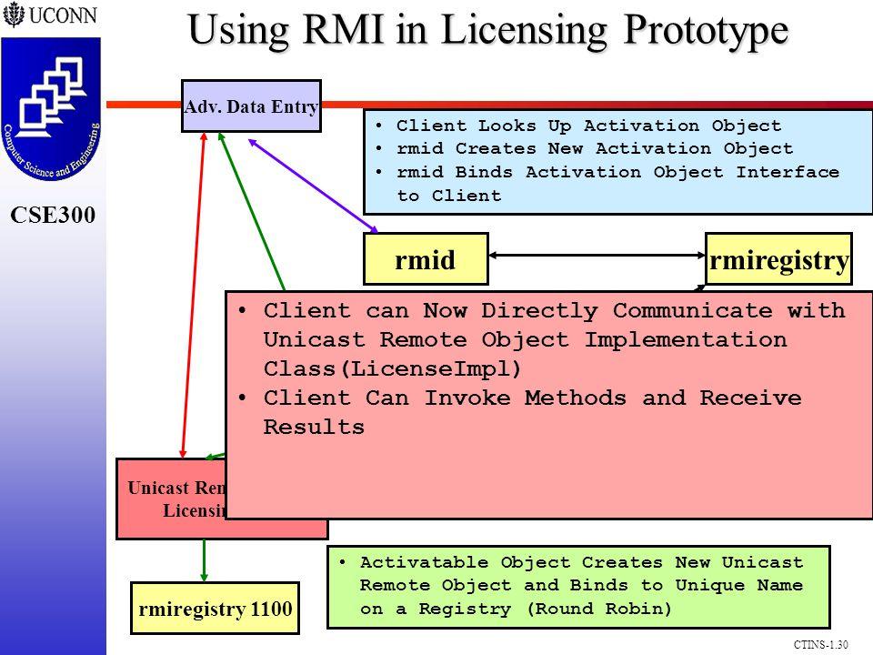 CSE300 CTINS-1.30 Adv. Data Entry rmidrmiregistry Activation Object ActivatableImplementation.java rmiregistry 1100 Unicast Remote Object LicensingImp
