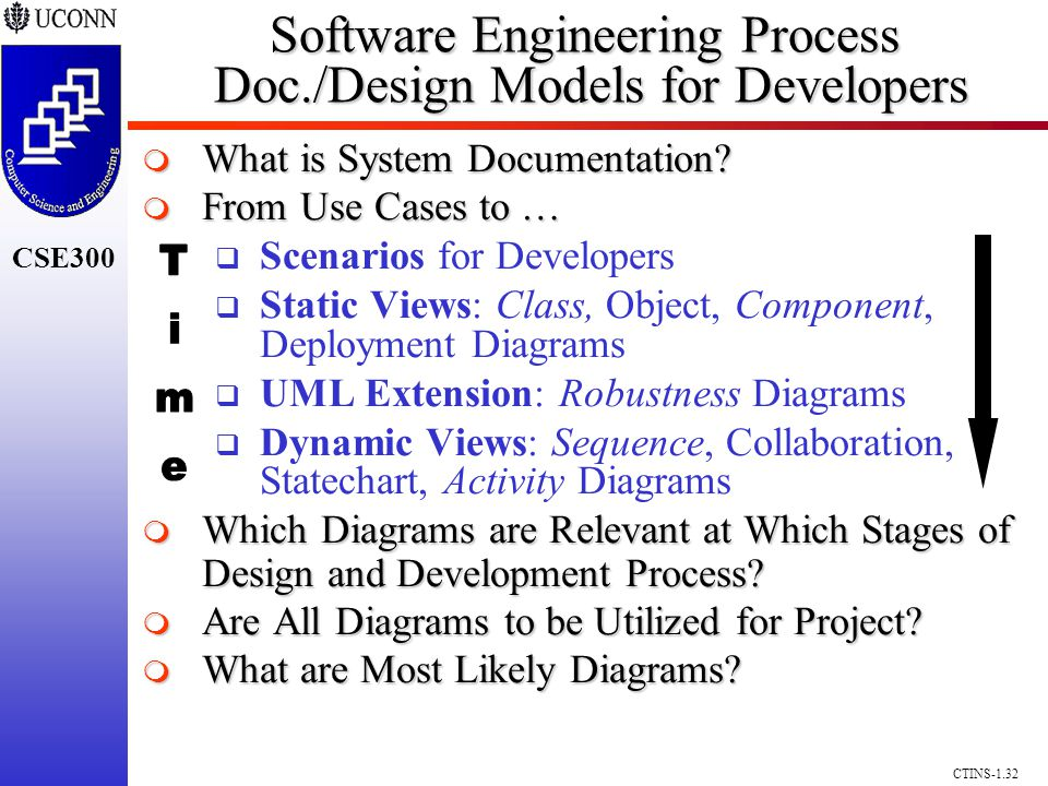 CSE300 CTINS-1.32 What is System Documentation. What is System Documentation.