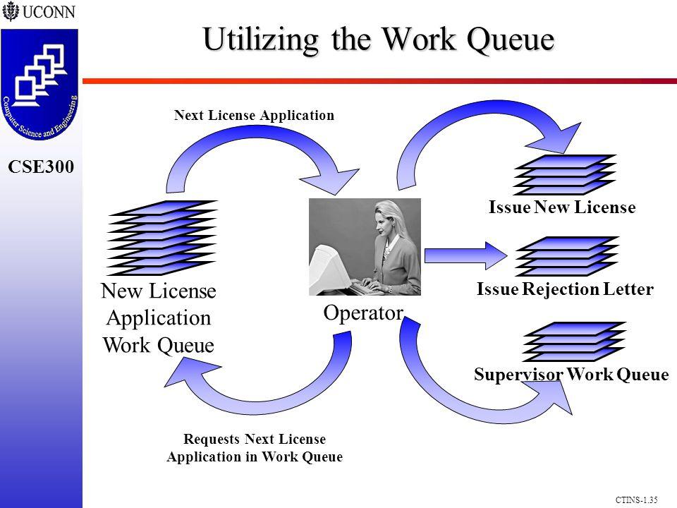 CSE300 CTINS-1.35 Operator New License Application Work Queue Next License Application Requests Next License Application in Work Queue Issue New Licen