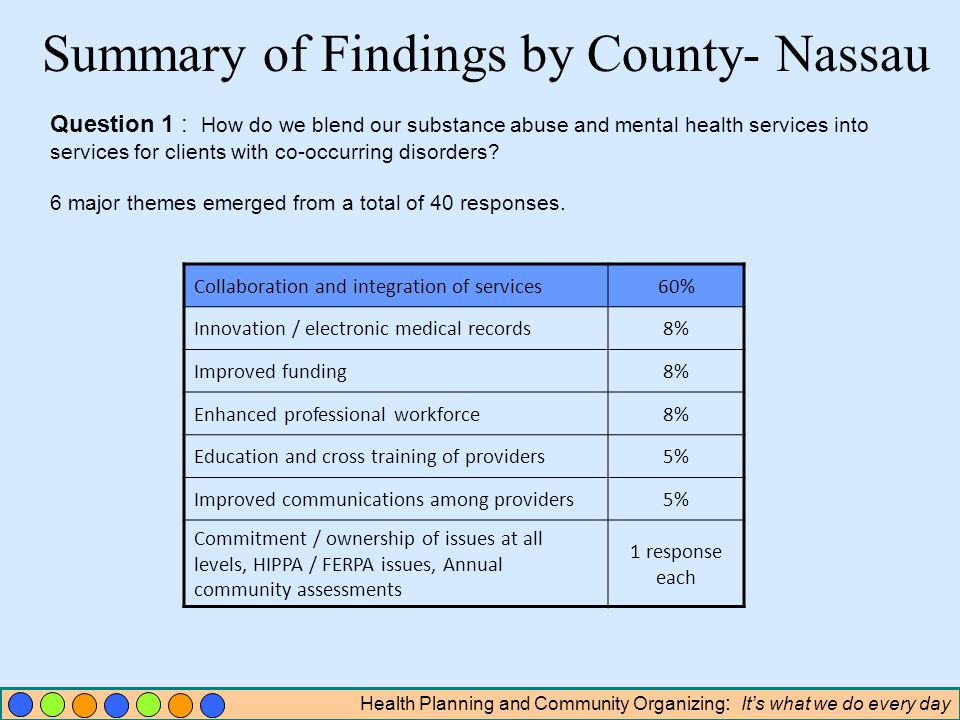 Health Planning and Community Organizing : Its what we do every day Summary of Findings by County- Nassau Question 1 : How do we blend our substance abuse and mental health services into services for clients with co-occurring disorders.
