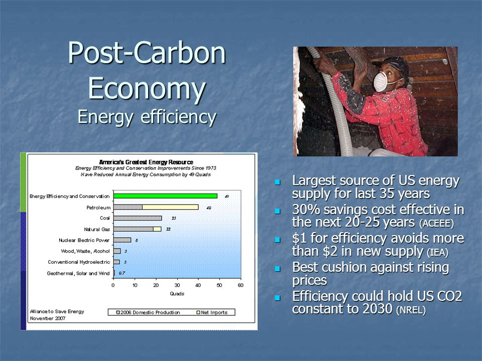 Post-Carbon Economy Energy efficiency Largest source of US energy supply for last 35 years Largest source of US energy supply for last 35 years 30% sa