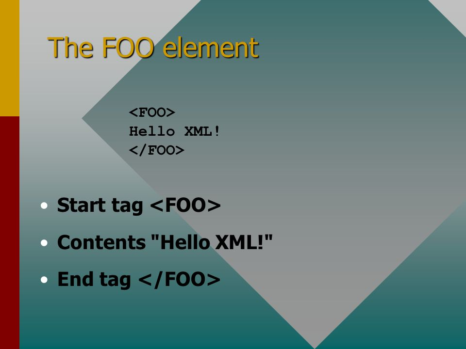 The FOO element Start tag Contents Hello XML! End tag Hello XML!