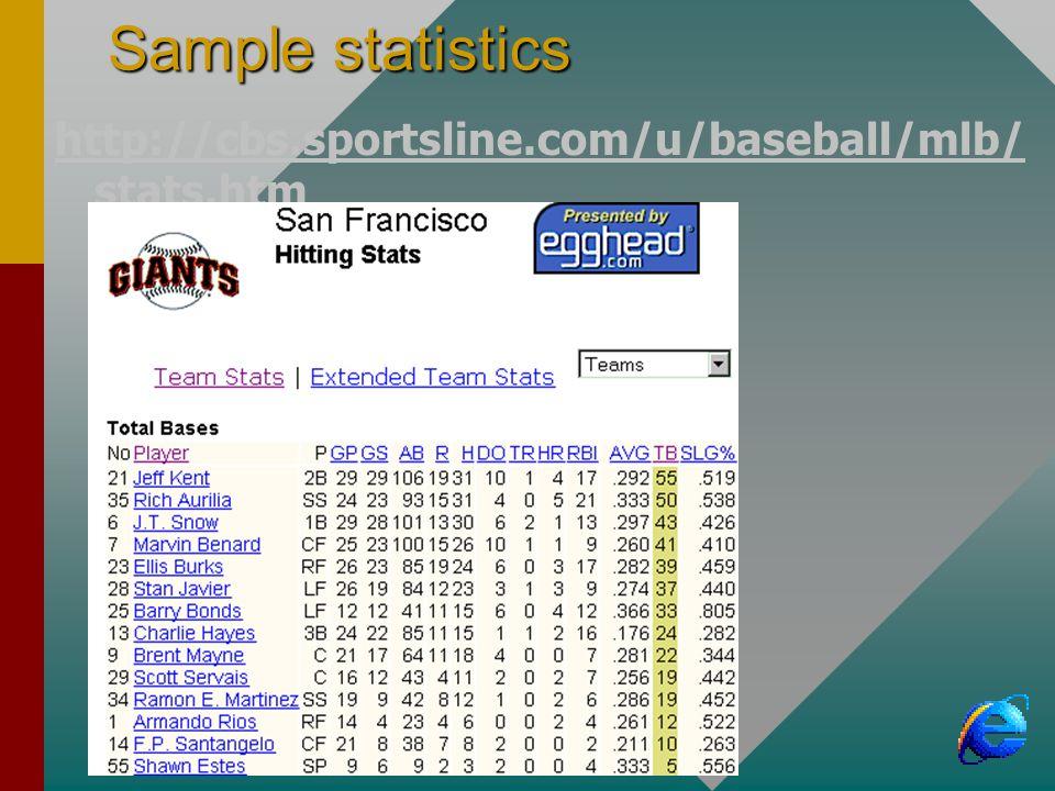 Sample statistics http://cbs.sportsline.com/u/baseball/mlb/ stats.htm