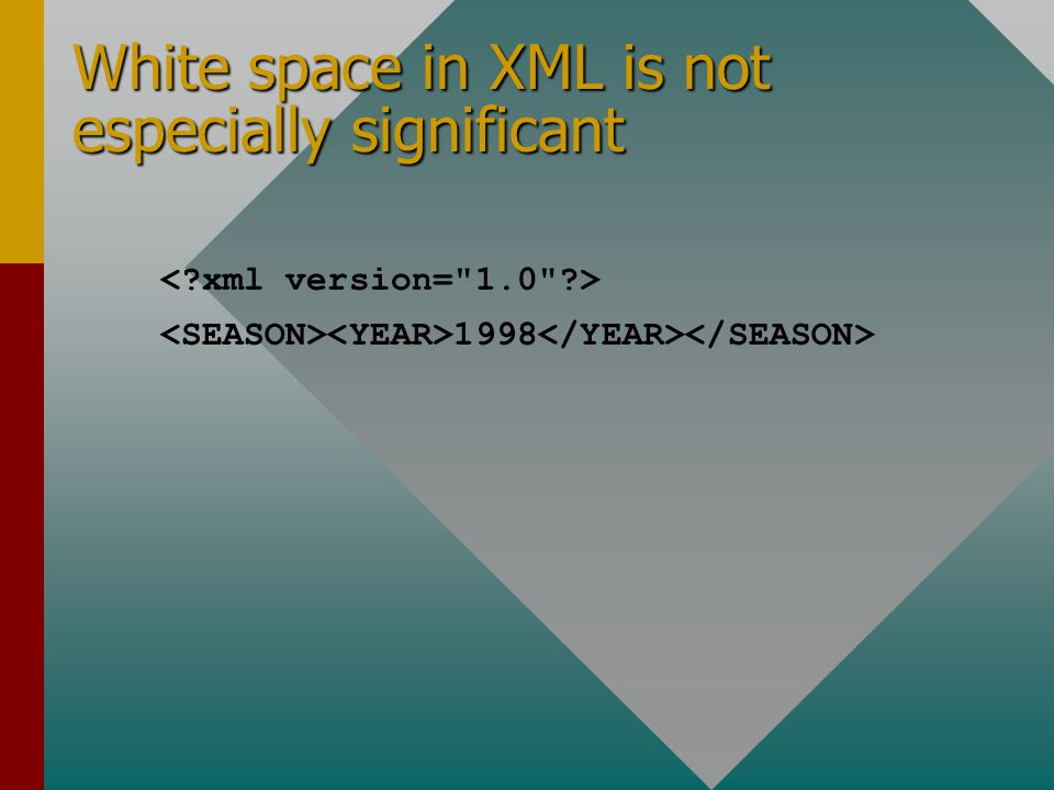 White space in XML is not especially significant 1998