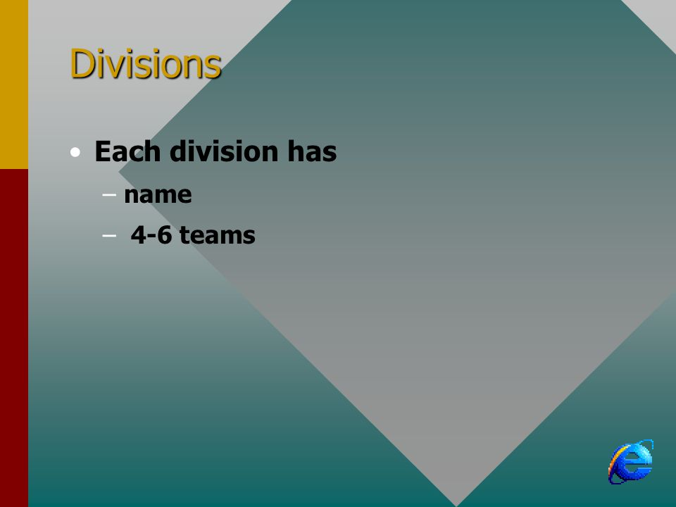 Divisions Each division has –name – 4-6 teams