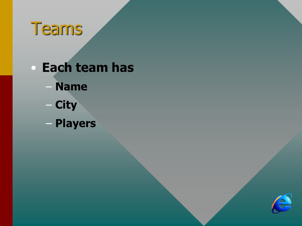 Teams Each team has –Name –City –Players