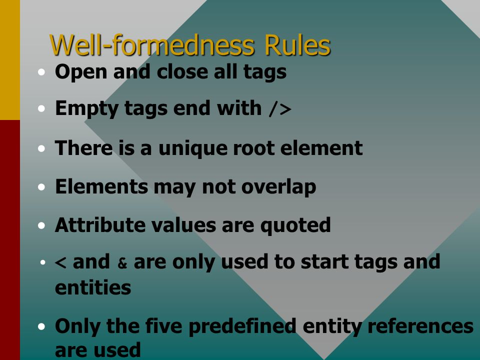 Well-formedness Rules Open and close all tags Empty tags end with /> There is a unique root element Elements may not overlap Attribute values are quoted < and & are only used to start tags and entities Only the five predefined entity references are used