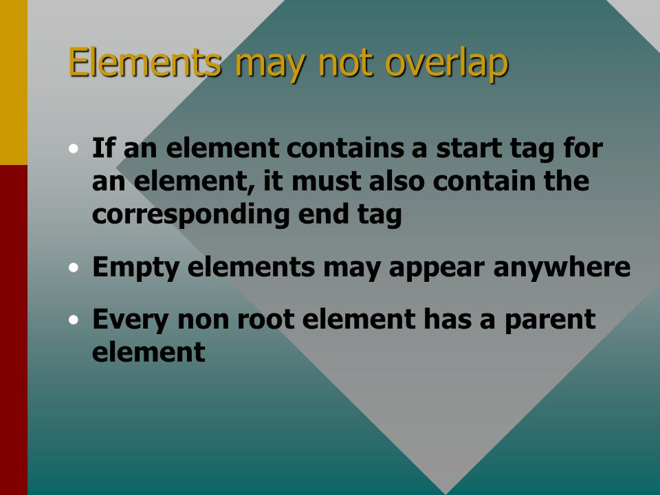 Elements may not overlap If an element contains a start tag for an element, it must also contain the corresponding end tag Empty elements may appear anywhere Every non root element has a parent element